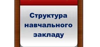 Структура та органи управління закладу освіти