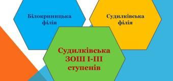 Мережа Судилківської ЗОШ І-ІІІ ступенів