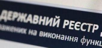 Інформація з Єдиного державного реєстру