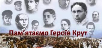 Крути – символ українського патріотизму