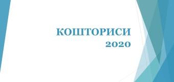 Кошториси на  червень 2020 року